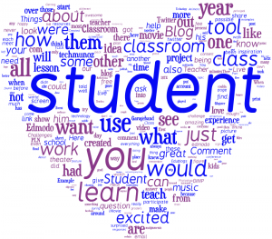 My Classroom Blog Cloud